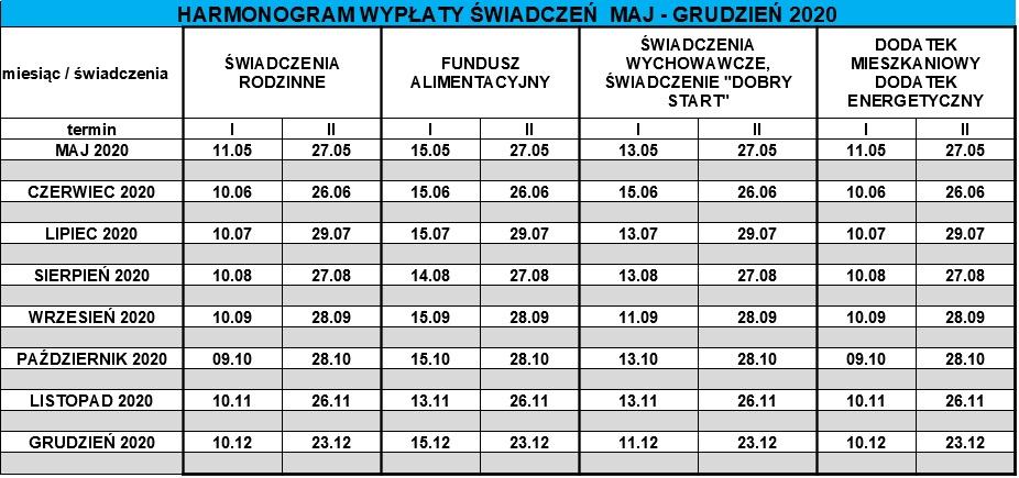 tabela zawierająca harmonogram wypłaty świadczeń od maja do grudnia 2020 roku